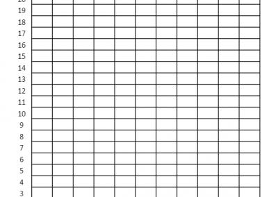 Søjlediagram til cirkelopgaverne