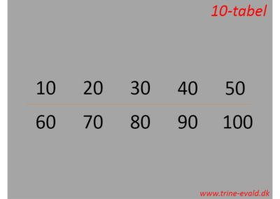 09-10 Tabel PP